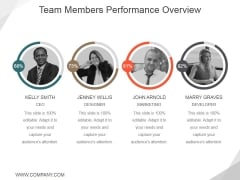Team Members Performance Overview Ppt PowerPoint Presentation Pictures Infographic Template