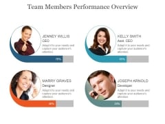 Team Members Performance Overview Ppt PowerPoint Presentation Slides