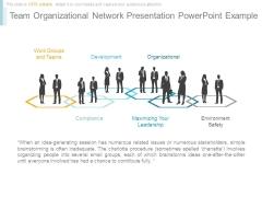 Team Organizational Network Presentation Powerpoint Example