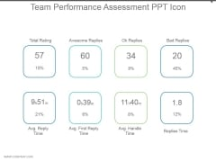 Team Performance Assessment Ppt Icon