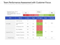 Team Performance Assessment With Customer Focus Ppt PowerPoint Presentation Model Rules PDF