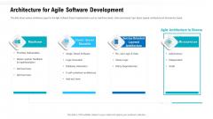 Team Performance Improvement Functional Optimization Through Agile Methodologies Architecture For Agile Software Development Rules PDF
