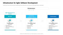 Team Performance Improvement Functional Optimization Through Agile Methodologies Infrastructure For Agile Software Development Professional PDF