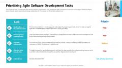 Team Performance Improvement Functional Optimization Through Agile Methodologies Prioritizing Agile Software Development Tasks Sample PDF