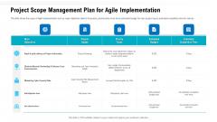 Team Performance Improvement Functional Optimization Through Agile Methodologies Project Scope Management Plan For Agile Implementation Background PDF