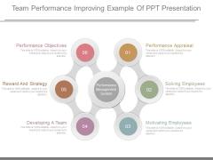 Team Performance Improving Example Of Ppt Presentation