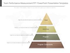Team Performance Measurement Ppt Powerpoint Presentation Templates