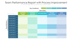 Team Performance Report With Process Improvement Ppt Inspiration Show PDF