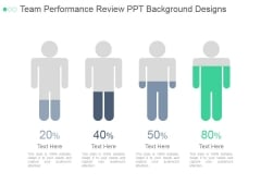 Team Performance Review Ppt PowerPoint Presentation Example 2015