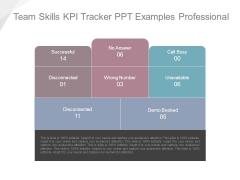 Team Skills Kpi Tracker Ppt Examples Professional