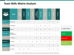Team Skills Matrix Analysis Ppt PowerPoint Presentation Ideas Visuals