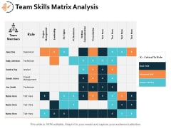 Team Skills Matrix Analysis Ppt PowerPoint Presentation Visual Aids Show