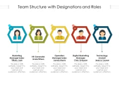 Team Structure With Designations And Roles Ppt PowerPoint Presentation Gallery Samples PDF