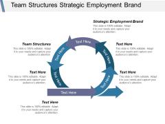 Team Structures Strategic Employment Brand Ppt PowerPoint Presentation Guidelines