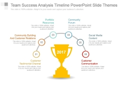 Team Success Analysis Timeline Powerpoint Slide Themes