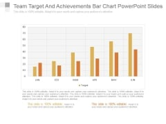 Team Target And Achievements Bar Chart Powerpoint Slides