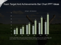 Team Target And Achievements Bar Chart Ppt Ideas