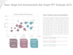 Team Target And Achievements Bar Graph Ppt Example 2015