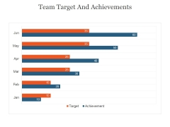 Team Target And Achievements Ppt PowerPoint Presentation Background Designs