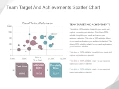 Team Target And Achievements Scatter Chart Ppt PowerPoint Presentation Example