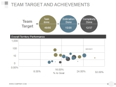 Team Target And Achievements Template 2 Ppt PowerPoint Presentation Visuals