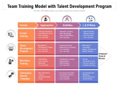 Team Training Model With Talent Development Program Ppt PowerPoint Presentation Layouts Maker PDF