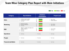 Team Wise Category Plan Report With Main Initiatives Ppt PowerPoint Presentation Gallery Graphics Design PDF