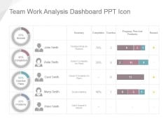 Team Work Analysis Dashboard Ppt Icon