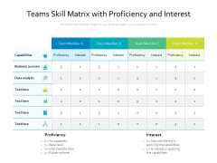 Teams Skill Matrix With Proficiency And Interest Ppt PowerPoint Presentation Show Model PDF