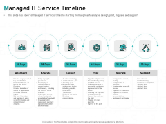Tech Support Services Cost And Pricing Managed IT Service Timeline Ppt PowerPoint Presentation Summary Slides