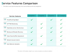 Tech Support Services Cost And Pricing Service Features Comparison Ppt PowerPoint Presentation Styles Elements