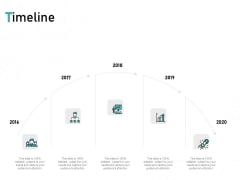 Tech Support Services Cost And Pricing Timeline Ppt PowerPoint Presentation Inspiration Example Introduction