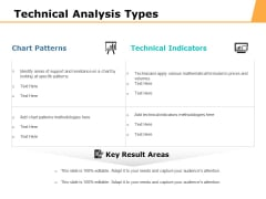 Technical Analysis Types Ppt PowerPoint Presentation Outline Deck