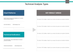Technical Analysis Types Ppt PowerPoint Presentation Styles Background Image