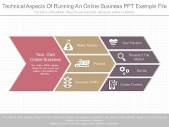 Technical Aspects Of Running An Online Business Ppt Example File