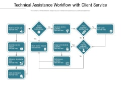 Technical Assistance Workflow With Client Service Ppt PowerPoint Presentation Outline Styles PDF