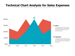 Technical Chart Analysis For Sales Expenses Ppt PowerPoint Presentation Pictures Infographic Template