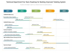 Technical Department Five Years Roadmap For Building Improved Ticketing System Clipart