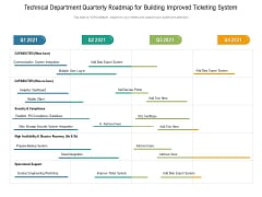Technical Department Quarterly Roadmap For Building Improved Ticketing System Clipart