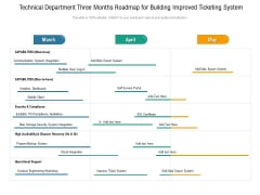 Technical Department Three Months Roadmap For Building Improved Ticketing System Designs