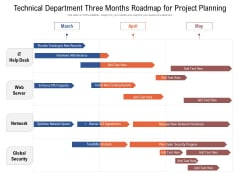 Technical Department Three Months Roadmap For Project Planning Ideas