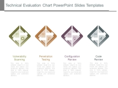 Technical Evaluation Chart Powerpoint Slides Templates