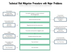 Technical Risk Mitigation Procedure With Major Problems Ppt PowerPoint Presentation Professional Influencers PDF
