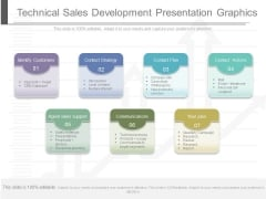 Technical Sales Development Presentation Graphics