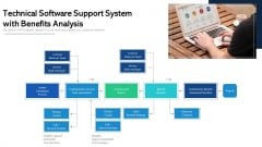 Technical Software Support System With Benefits Analysis Ppt Slides Ideas PDF