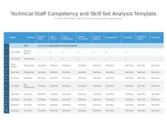 Technical Staff Competency And Skill Set Analysis Template Ppt PowerPoint Presentation Layouts Graphic Images PDF