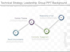 Technical Strategy Leadership Group Ppt Background