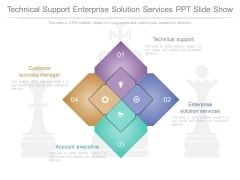 Technical Support Enterprise Solution Services Ppt Slide Show