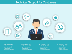 Technical Support For Customers Ppt PowerPoint Presentation Gallery