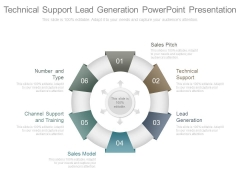 Technical Support Lead Generation Powerpoint Presentation